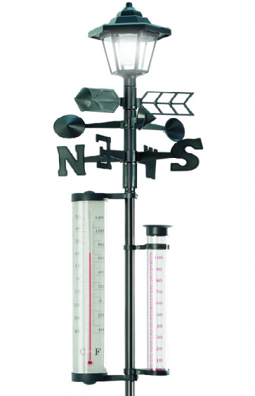 Ideaworks All-in-1 Weerstation