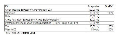 Ingredienten Cistuc Plus