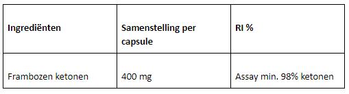 Ketone max ingrediënten