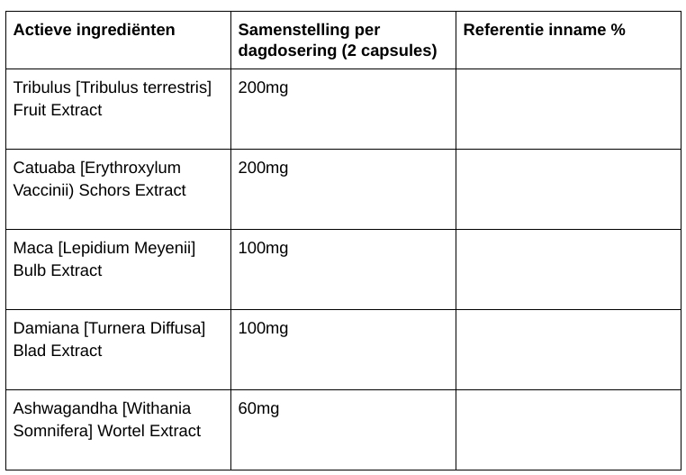 ingredienten amarok