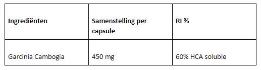 garcinia essentials plus ingrediënten
