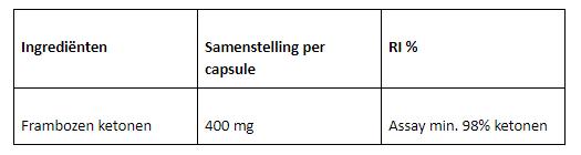 new formula raspberry ketone ingrediënten